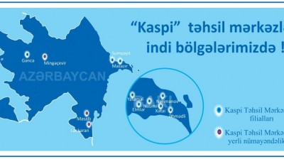 "Centers and regional offices of ""Kaspi"" Education Company."
